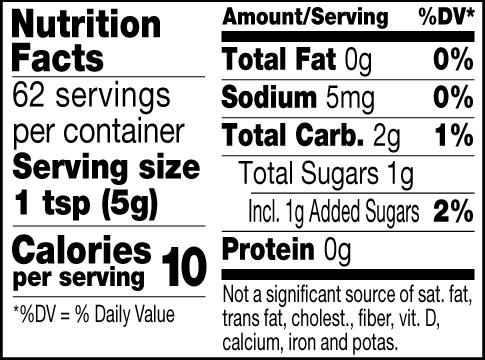 Honey Dijon mustard nutrition facts